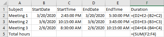 Excel table with formulas for Duration calculations