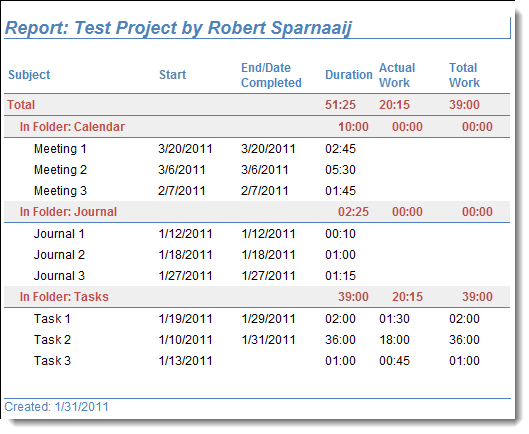 VBOffice Reporter - Example output for Test Project grouped by folder